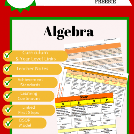 Teaching Algebra Freebie
