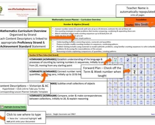 Victorian Curriculum Lesson Planner Level 1 Maths