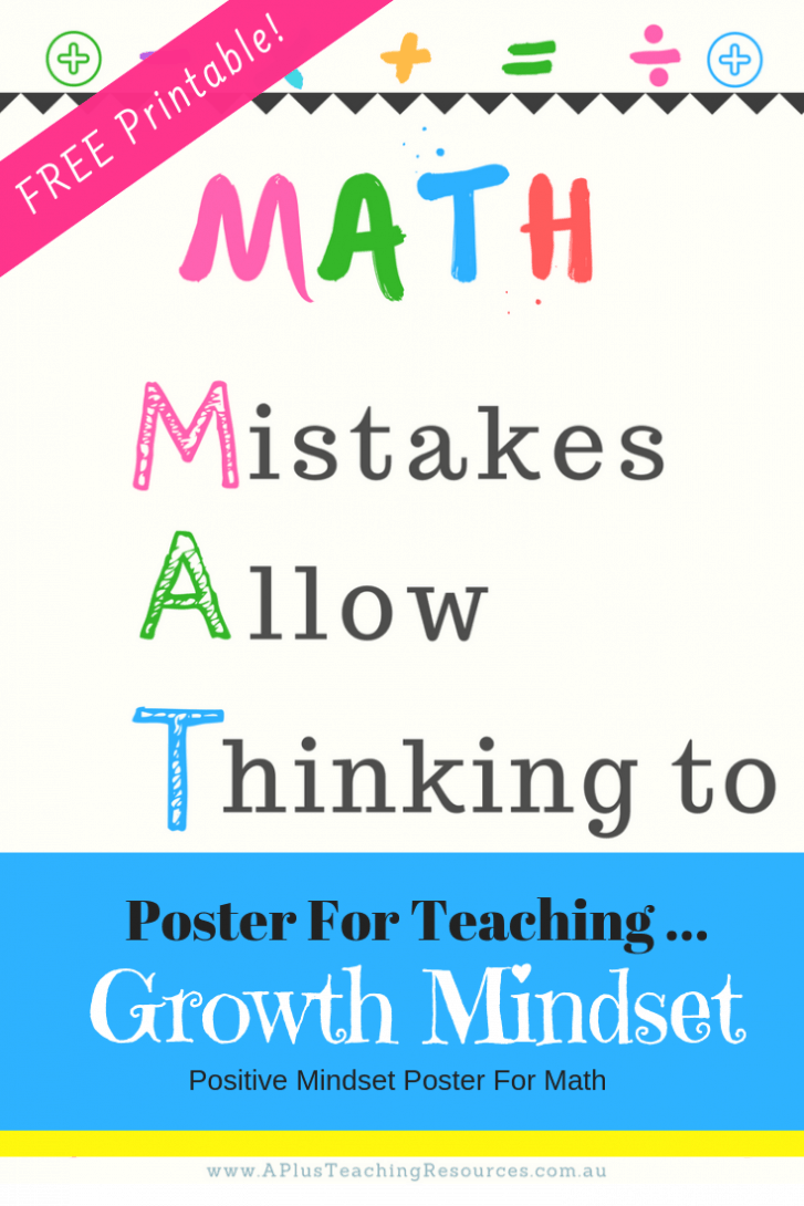 FREE MATH Growth Mindset Poster Printables