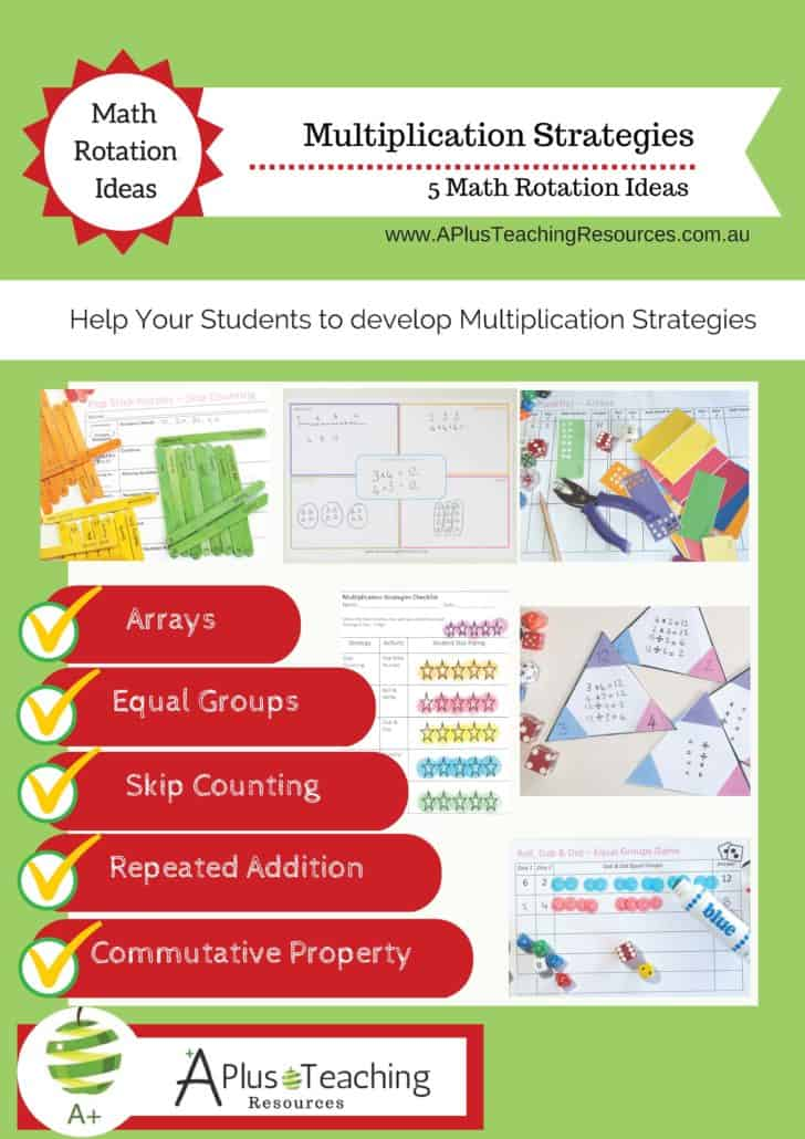 Multiplication Strategies Kit