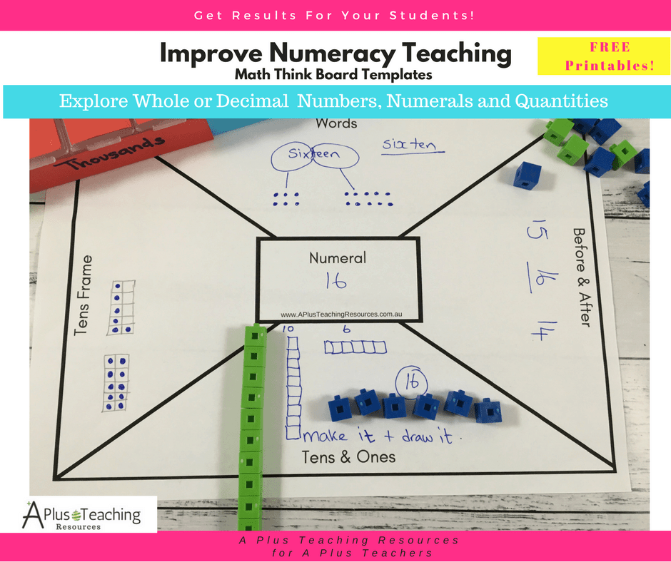 Frayer Model Maths Think Board {Free Printables!}