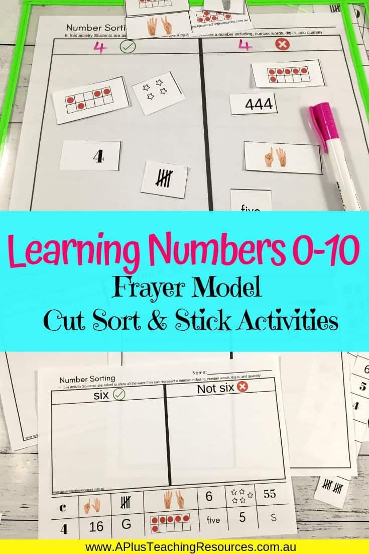 Number Sorting 0-10 frayer model