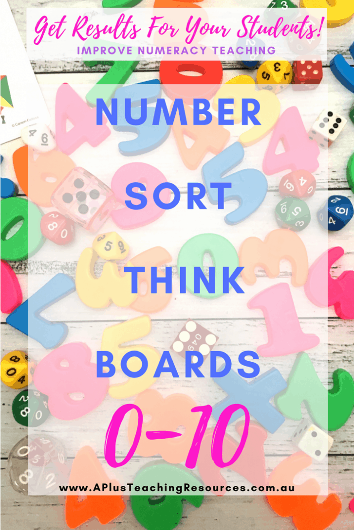 Number Sorts Think Board