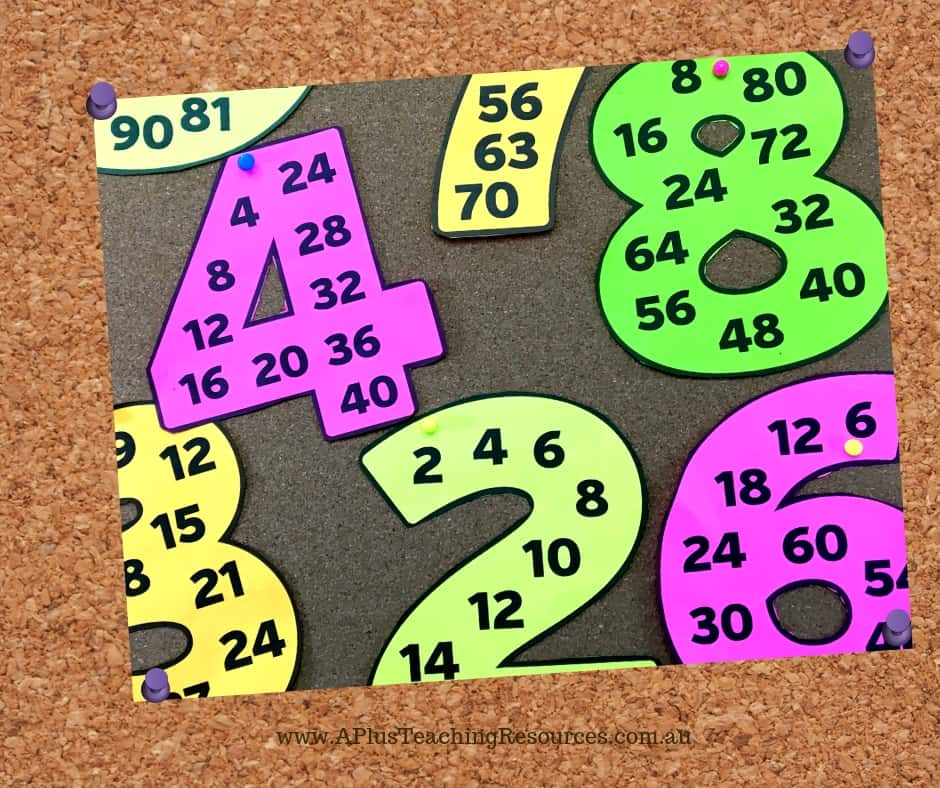 Skip Counting Posters Freebie
