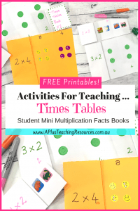 Times Tables Number Printables