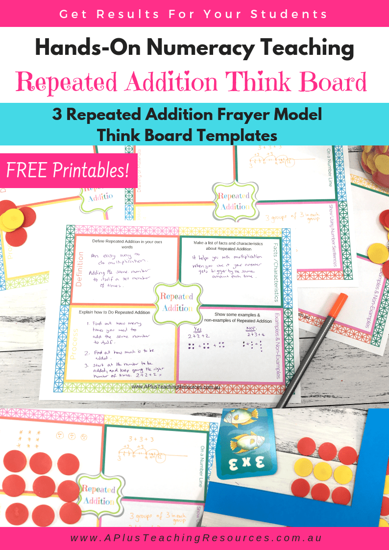 graphic about Frayer Model Printable named Frequent Addition Absolutely free Printable Consider Board Frayer Fashion