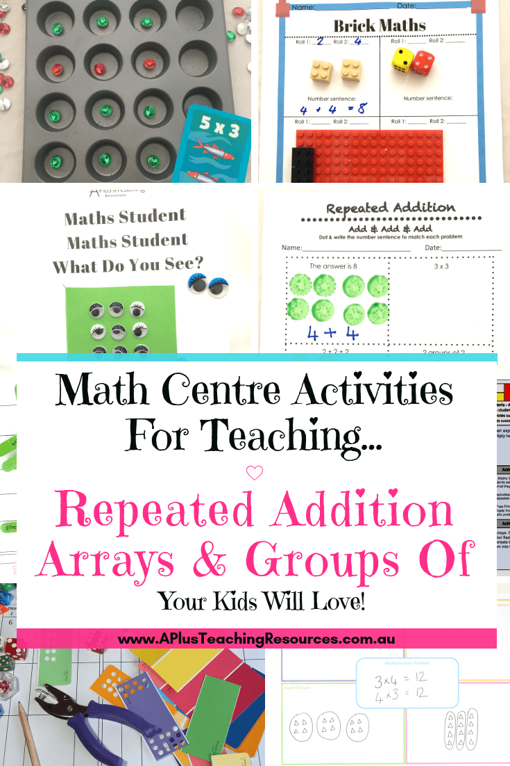 Multiplication as Repeated Addition Lesson Plan