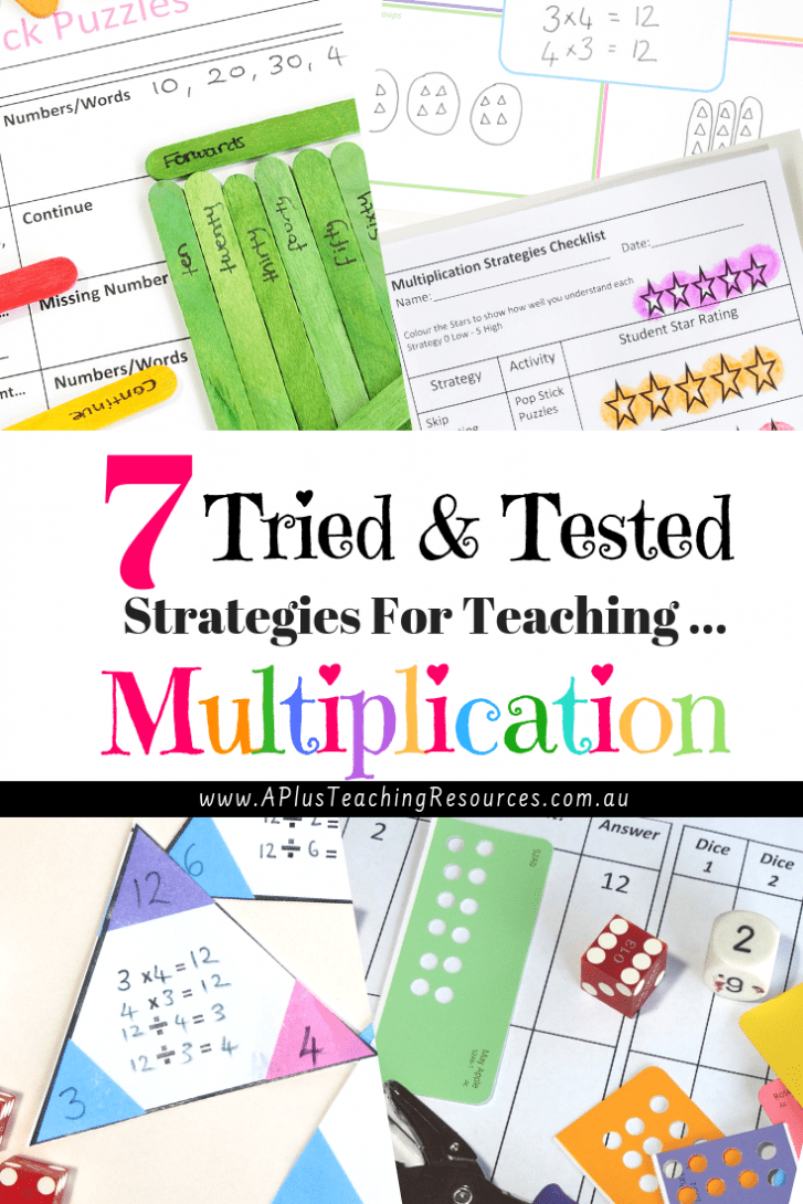 Teaching Multiplication Strategies
