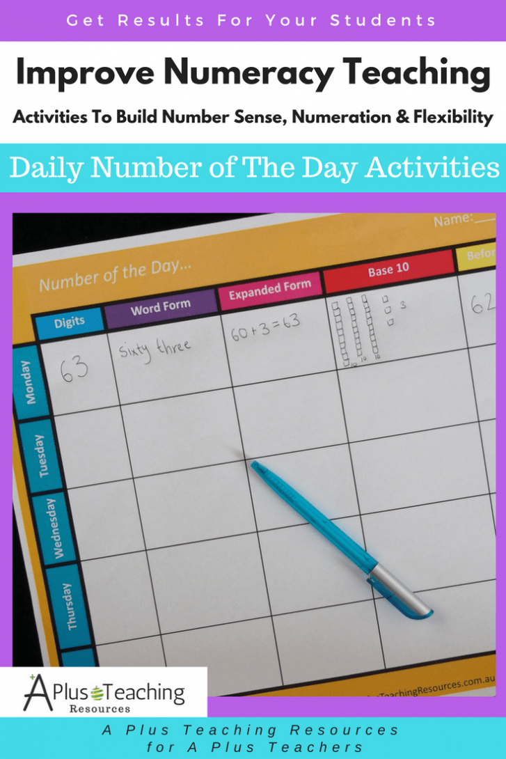 Number of The Day Activities To Build Number Sense