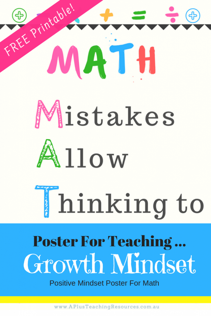 MATH Mistakes Poster
