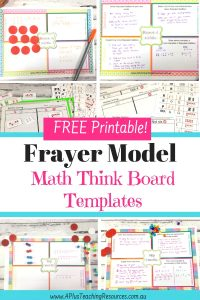 Frayer Model think Board Templates