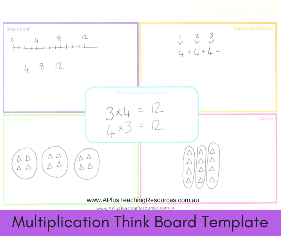 Multiplication Think Board Template