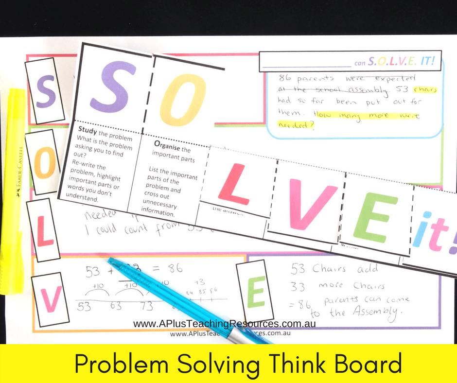 Problem Solving Think Board Template