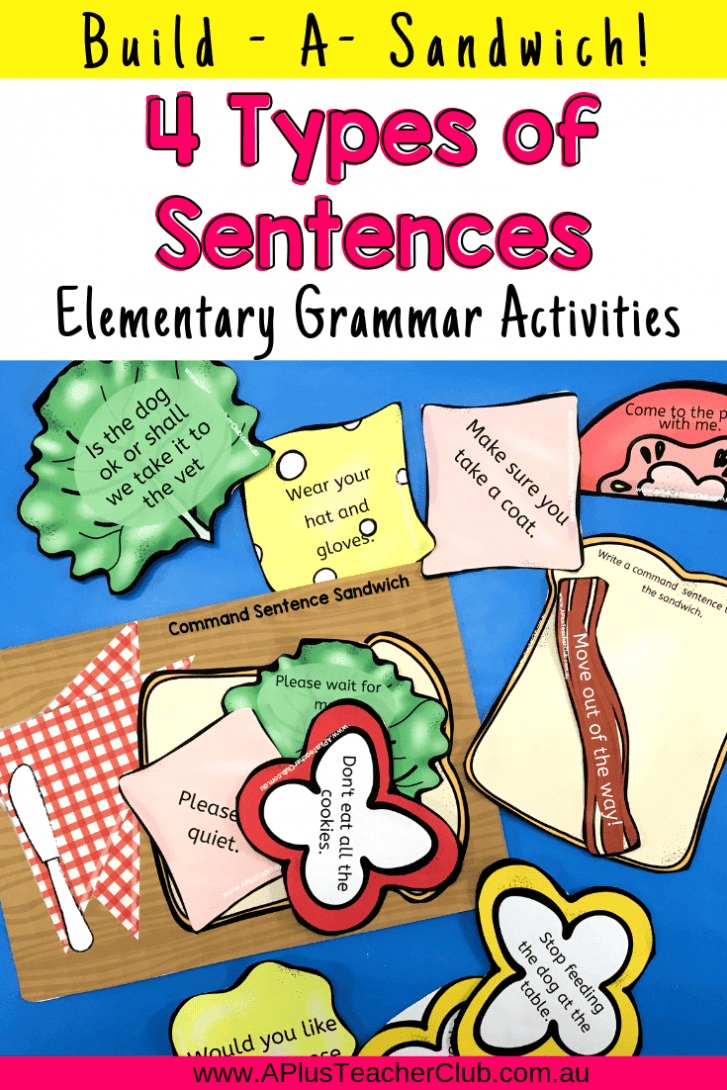 types of sentences printables image