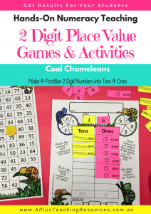 picture about Place Value Games Printable identify 2 Digit Spot Charge Math Game titles Amazing Chameleons