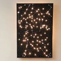 Constellation Wall Hangings | 10 years +