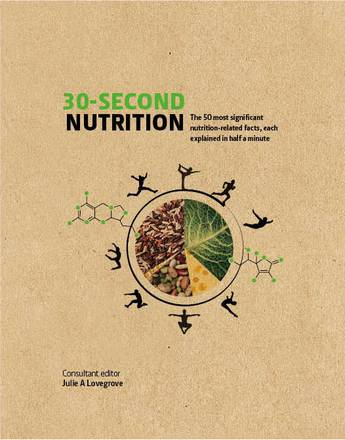 30-Second Nutrition