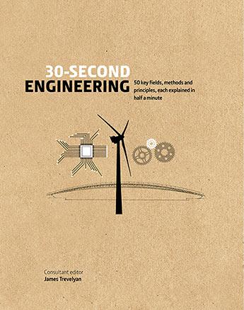 30-Second Engineering