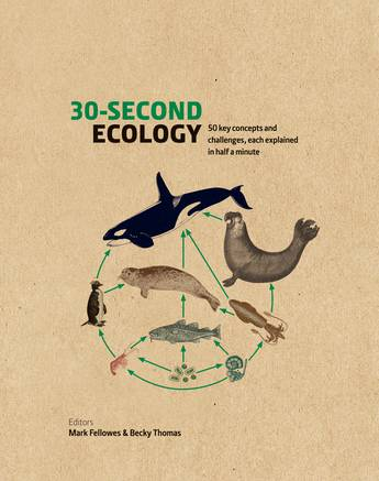30-Second Ecology