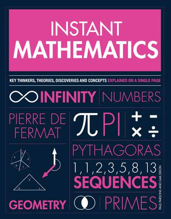 Instant Mathematics