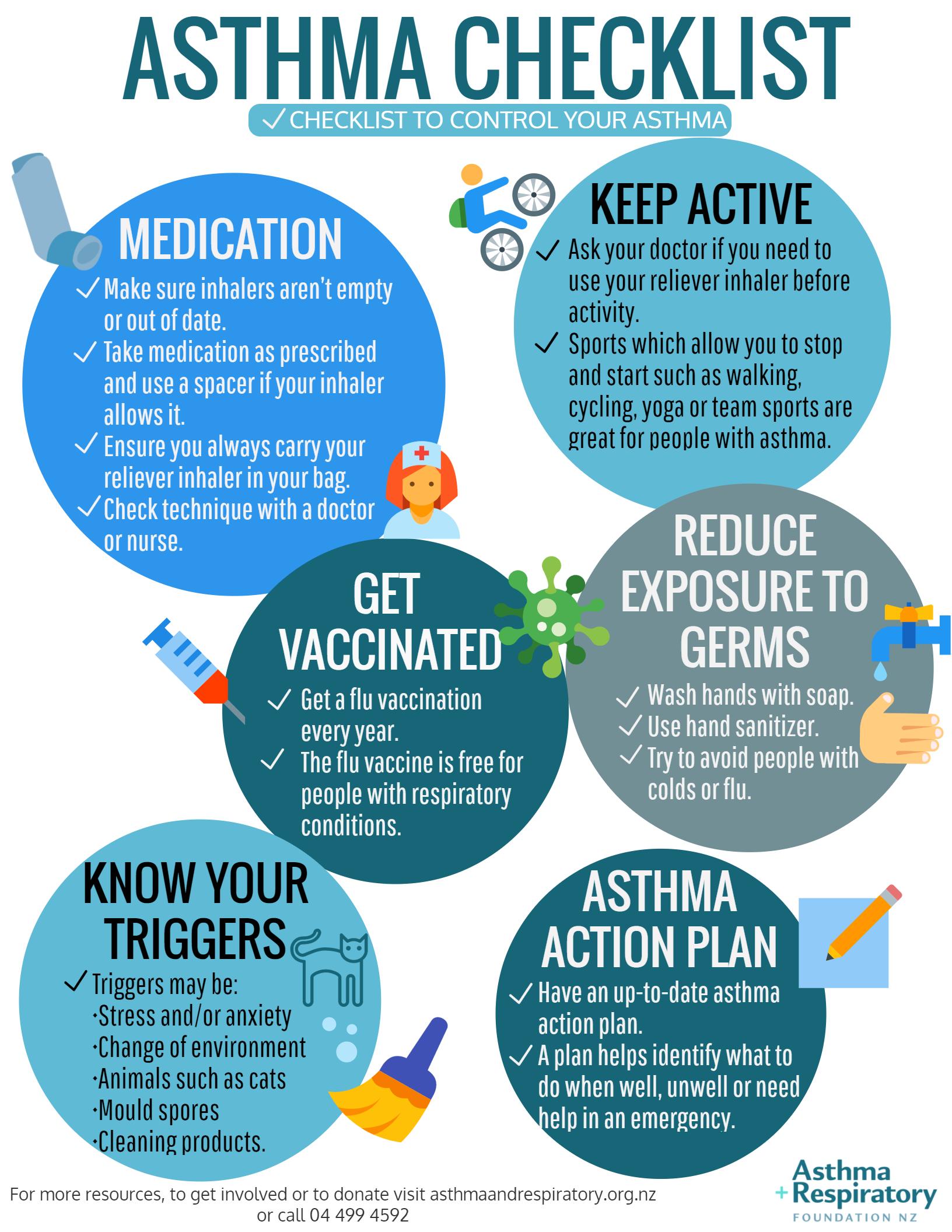 Asthma checklist
