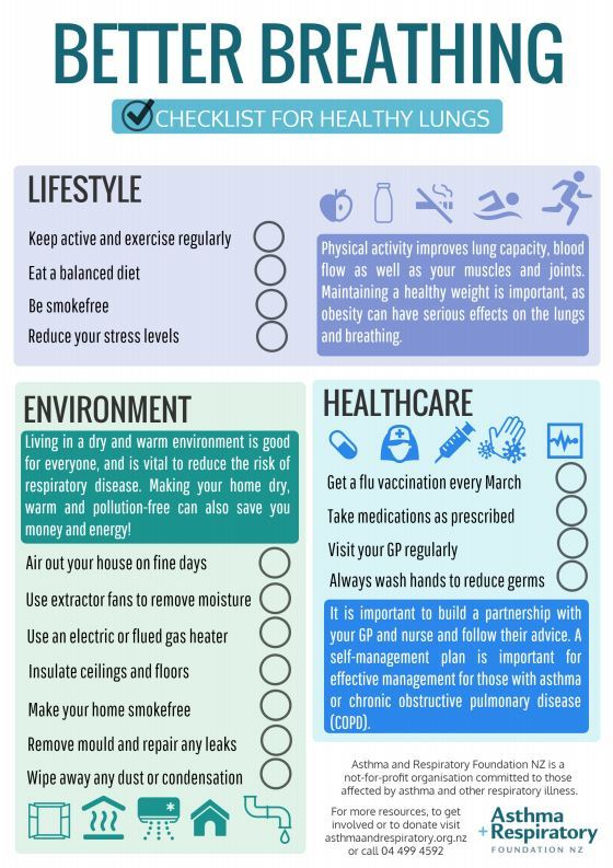 Better Breathing: A checklist for healthy lungs