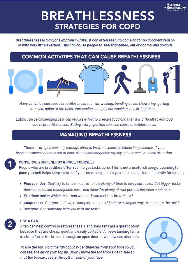 Breathlessness Strategies for COPD