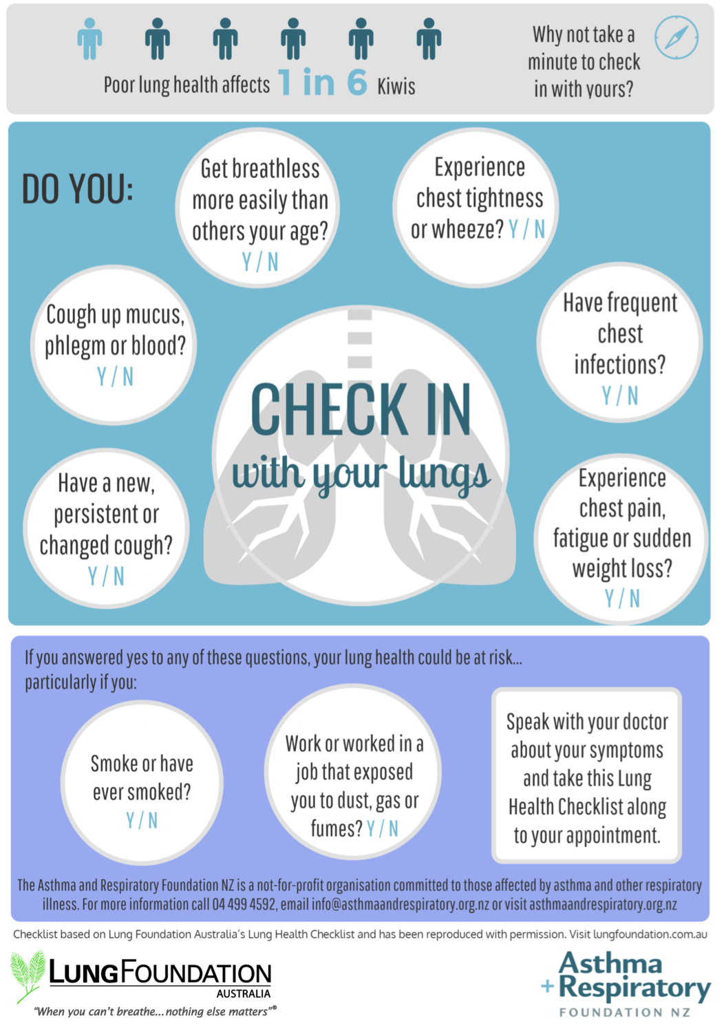 Check in with your lungs