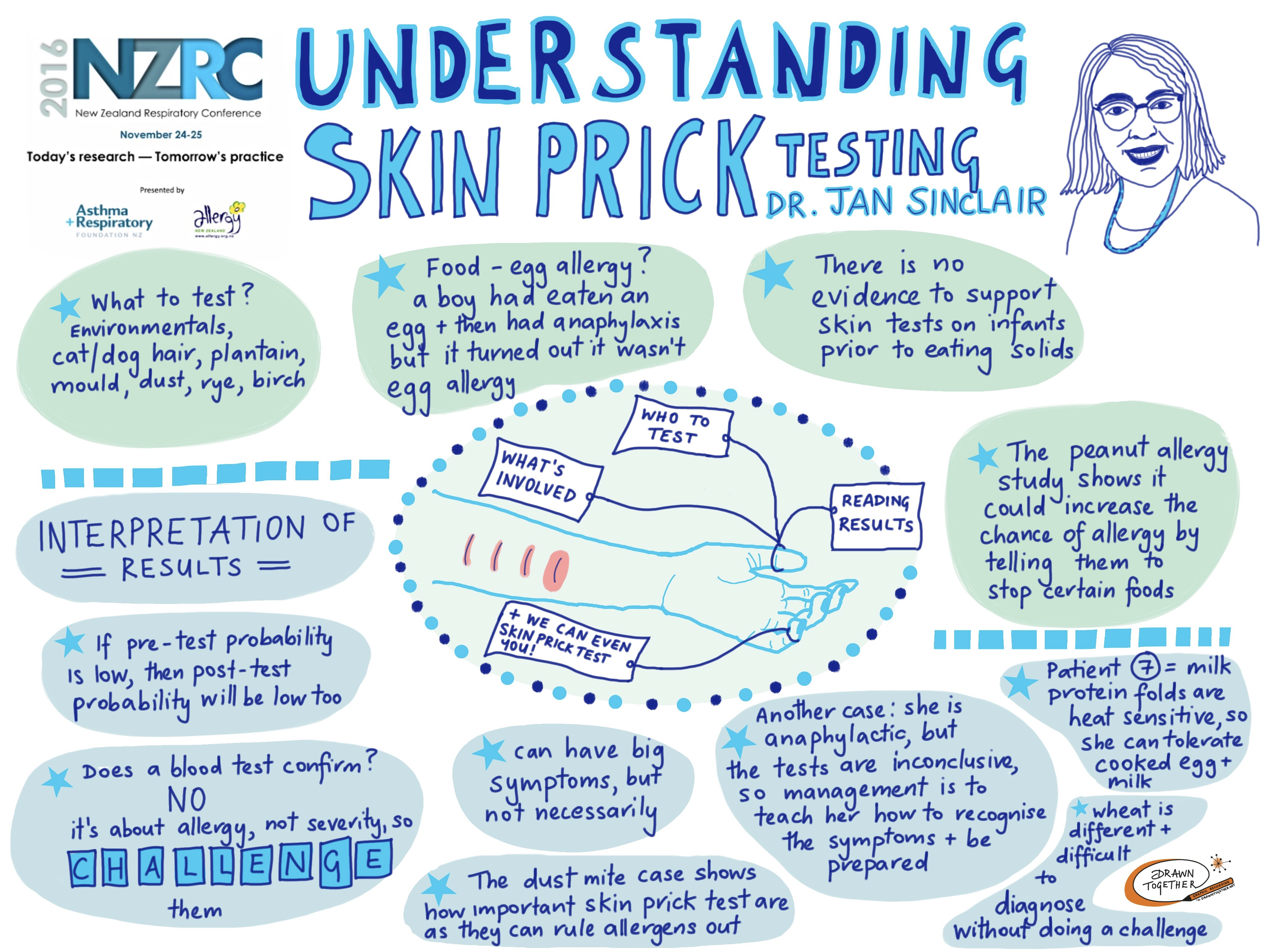 Understanding Skin Prick Tests 2