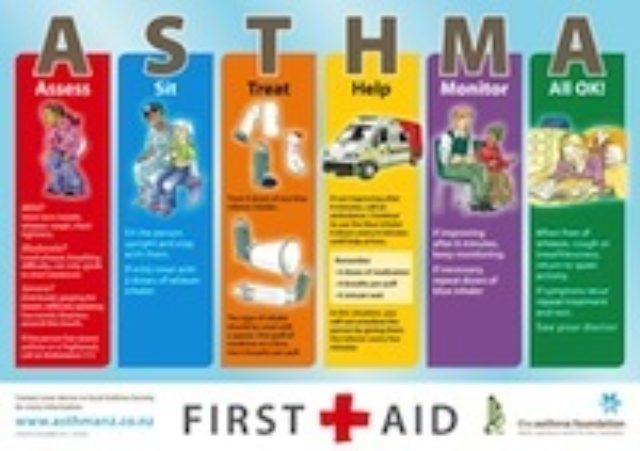 Asthma First Aid English A3 Poster