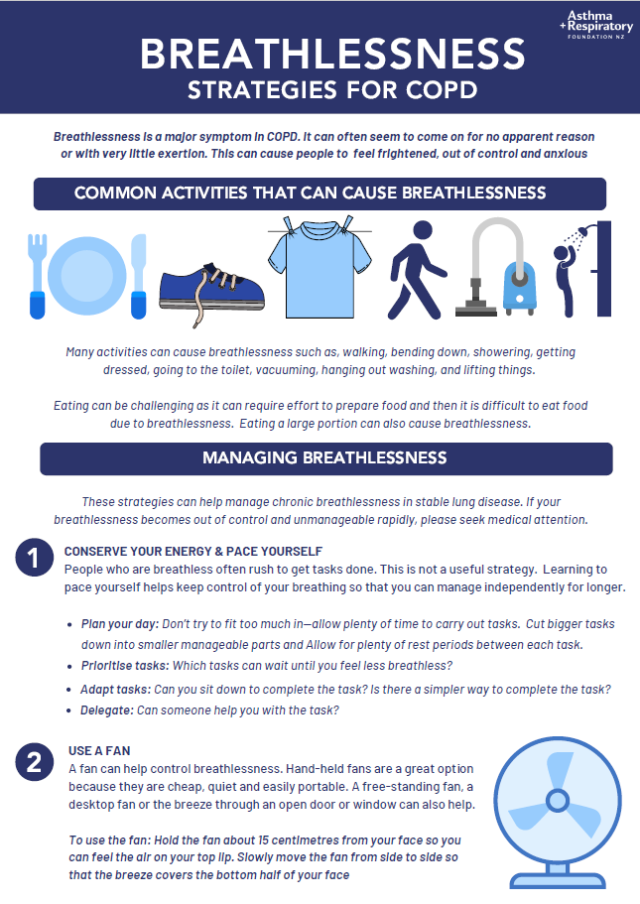 Breathlessness Strategies For Copd Image