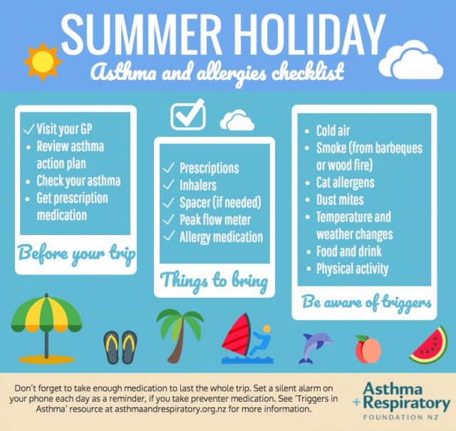 Summer Holiday Asthma And Allergies Checklist