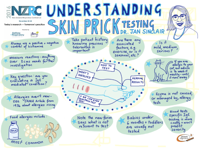 Understanding Skin Prick Tests 1