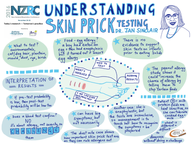 Understanding Skin Prick Tests 2