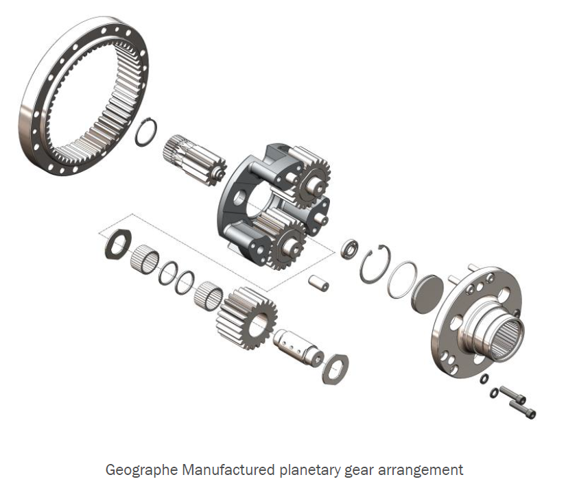 Gear Manufacturing and Gearbox Overhauls | Geographe