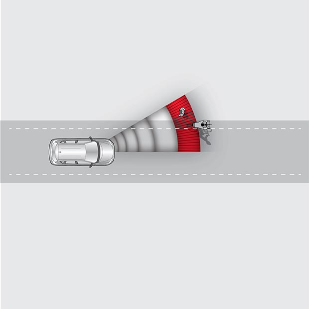 Pre-Collision Safety System with Pedestrian and Cyclist Detection