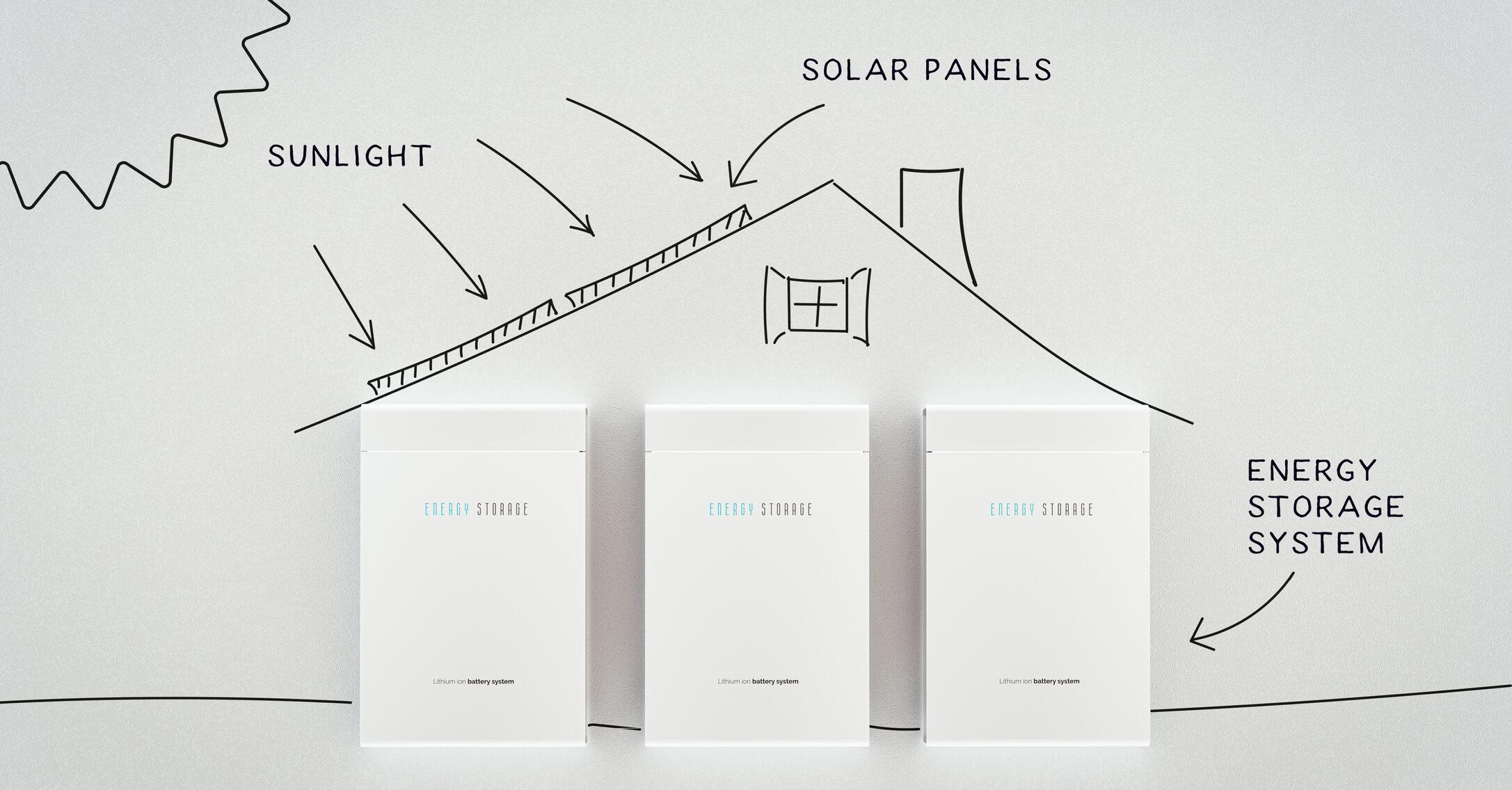 solar battery storage faq blog post
