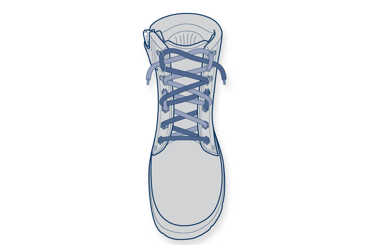 11910 Steelblue Lacing Guide – Shallow Instep Narrow Heel