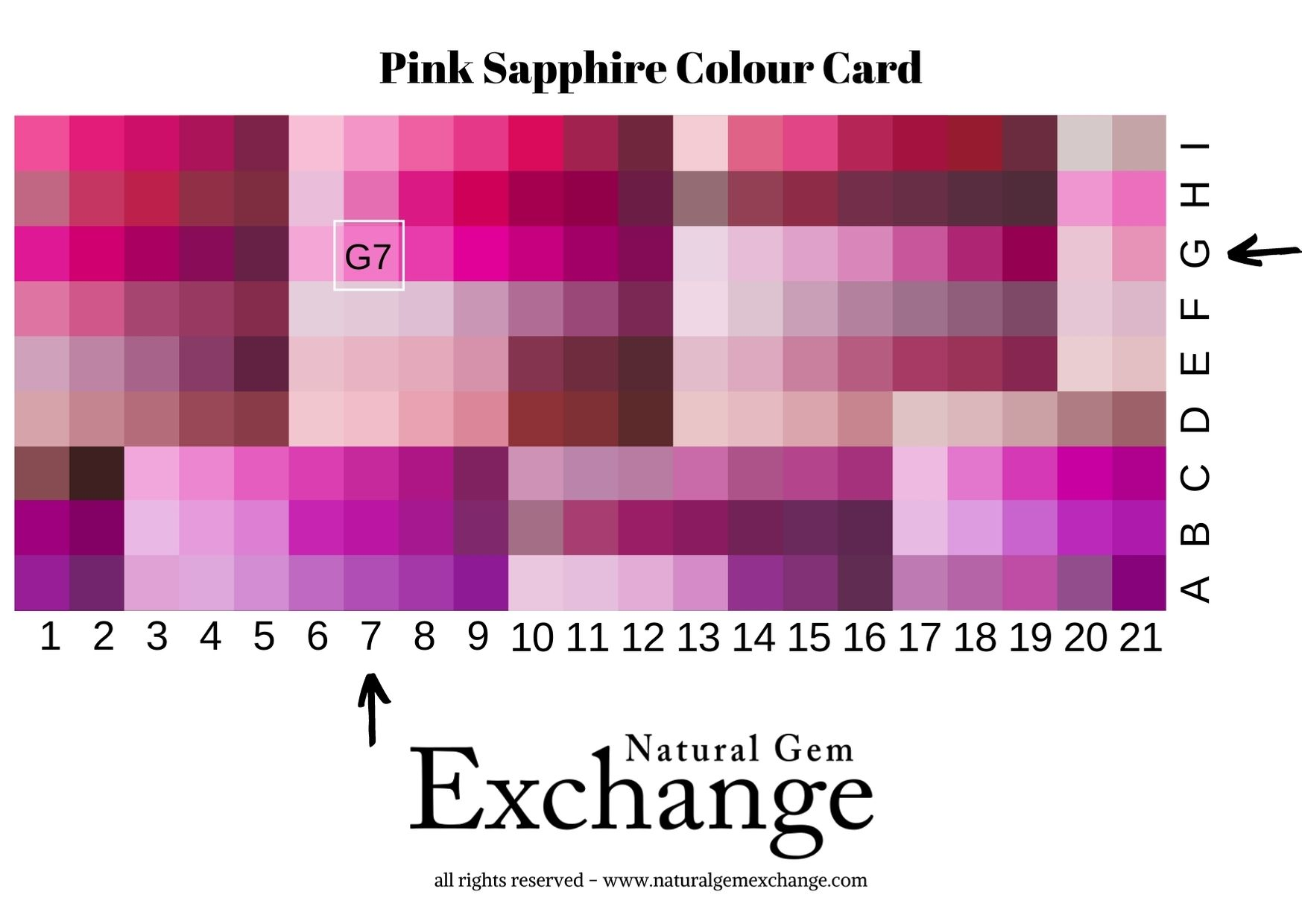 Pink Sapphire Colour Card from the Natural Gem Exchange