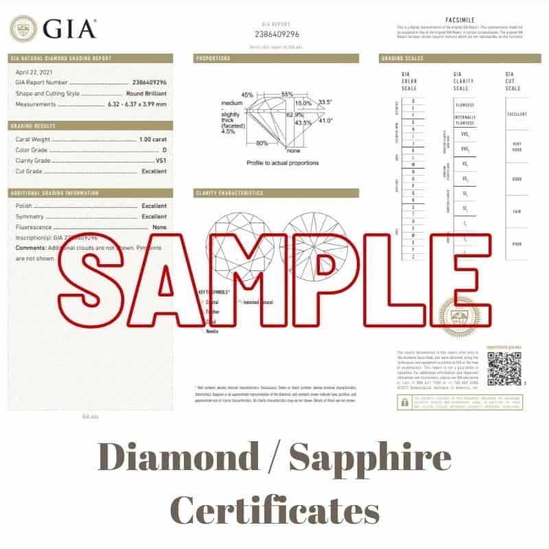 Daimonda and Gemstone Certificates