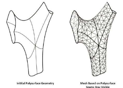 Image result for mesh nurbs