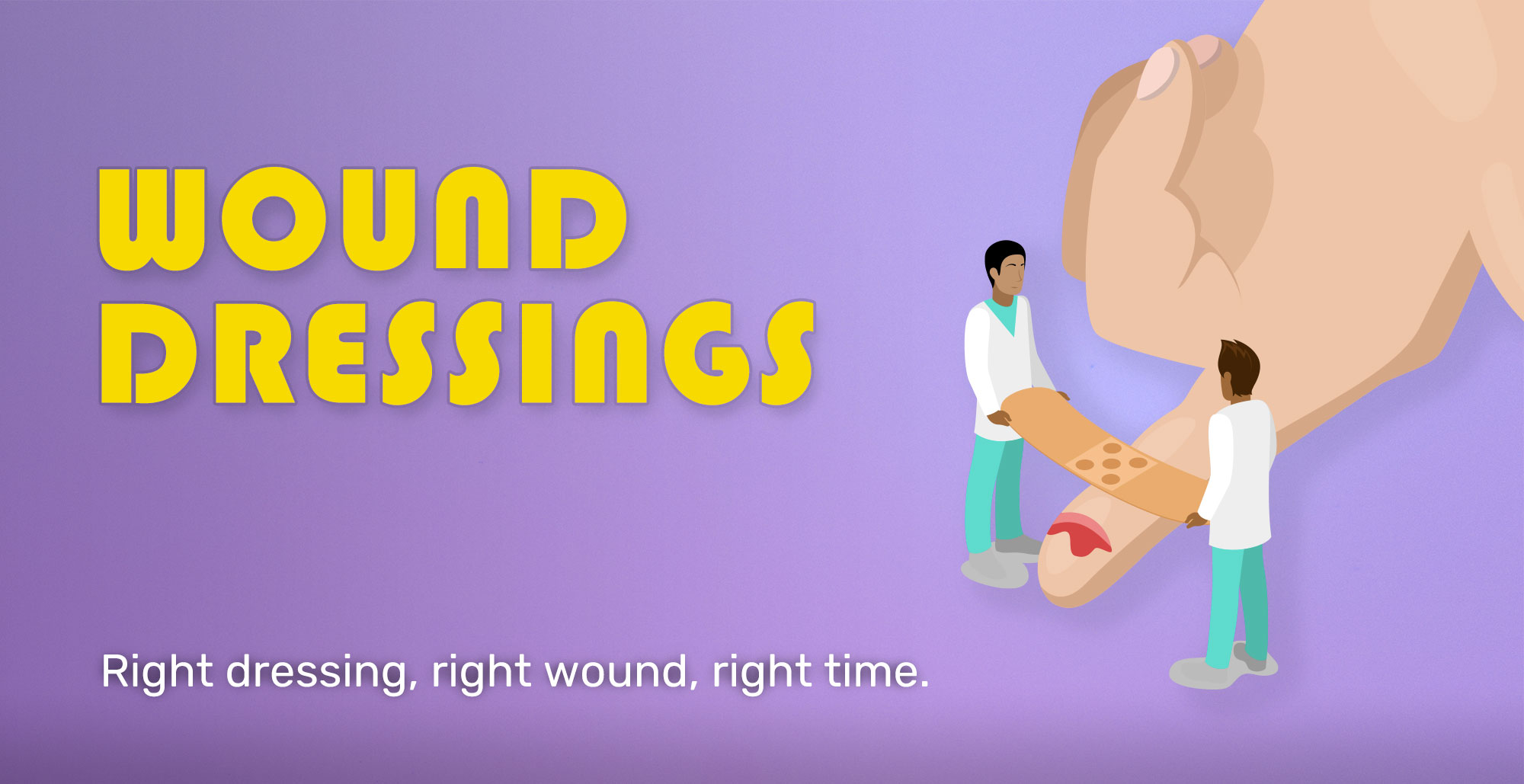 Cover image for: 'Wound Dressings'