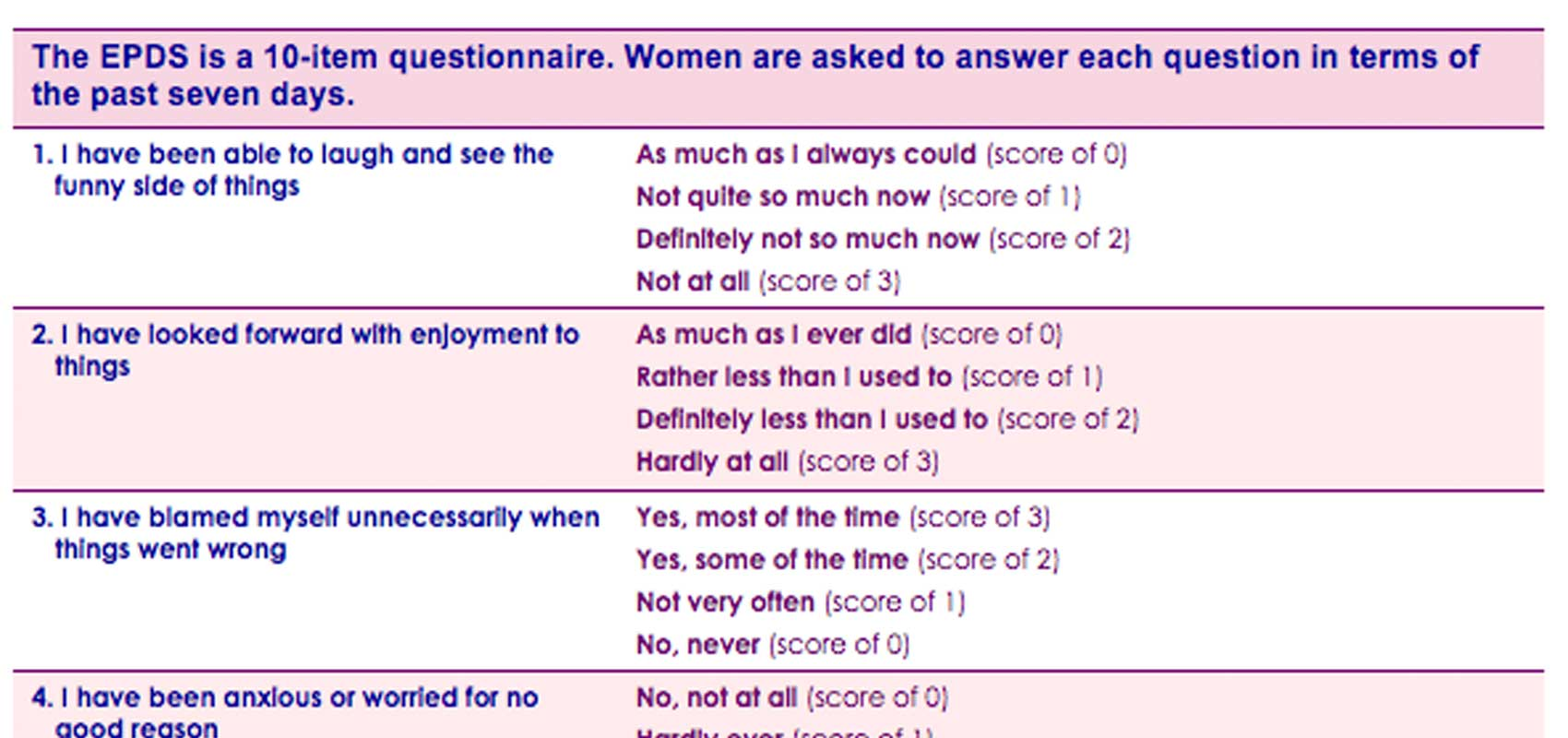 Image for Using the Edinburgh Postnatal Depression Scale (EPDS) as a Screening Tool