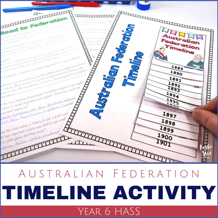 Australian Federation Timeline Activity