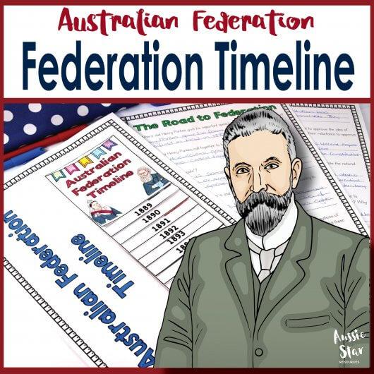 Australian-Federation-Timeline