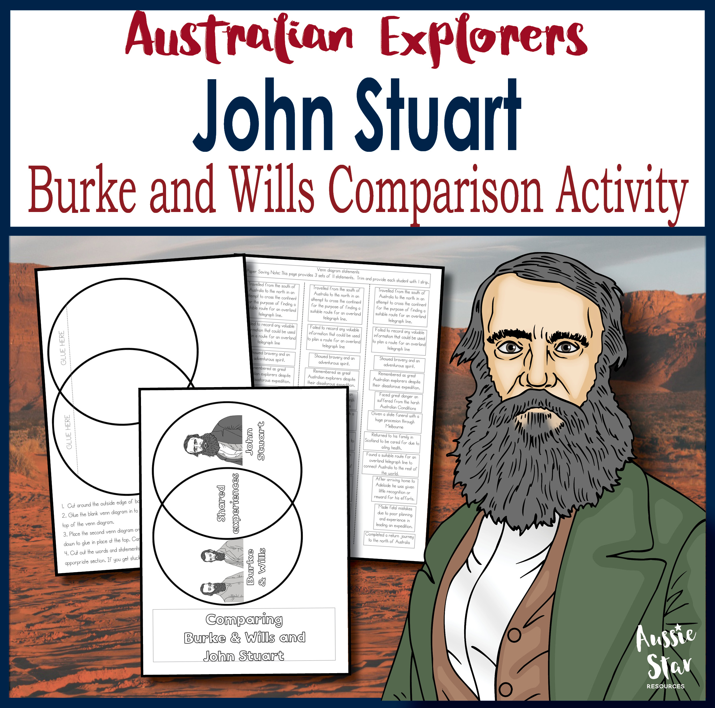 John Stuart, Burke and Wills Comparison