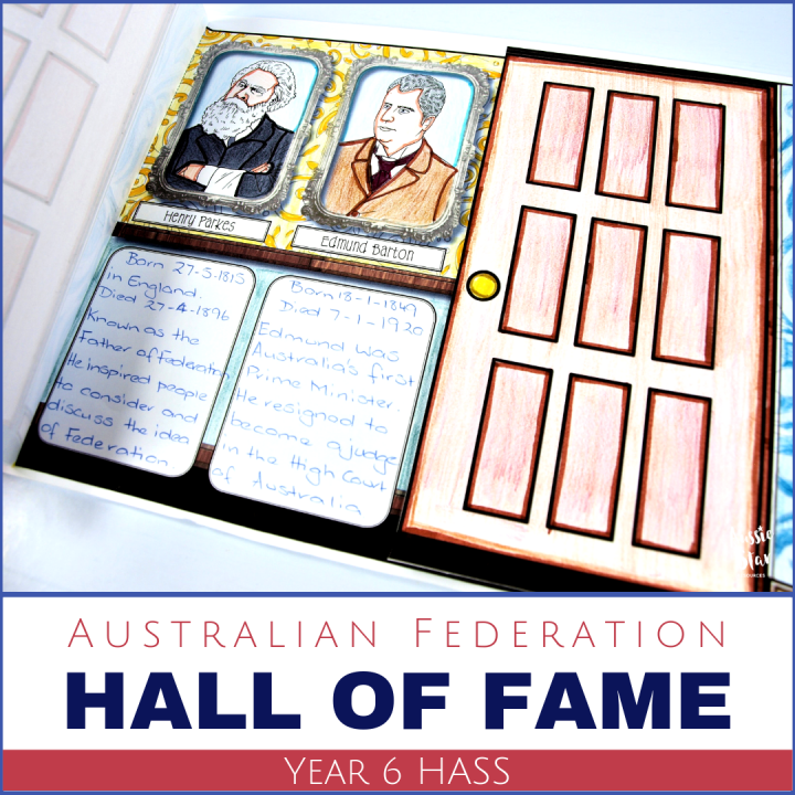 Famous Faces Of Australian federation activity