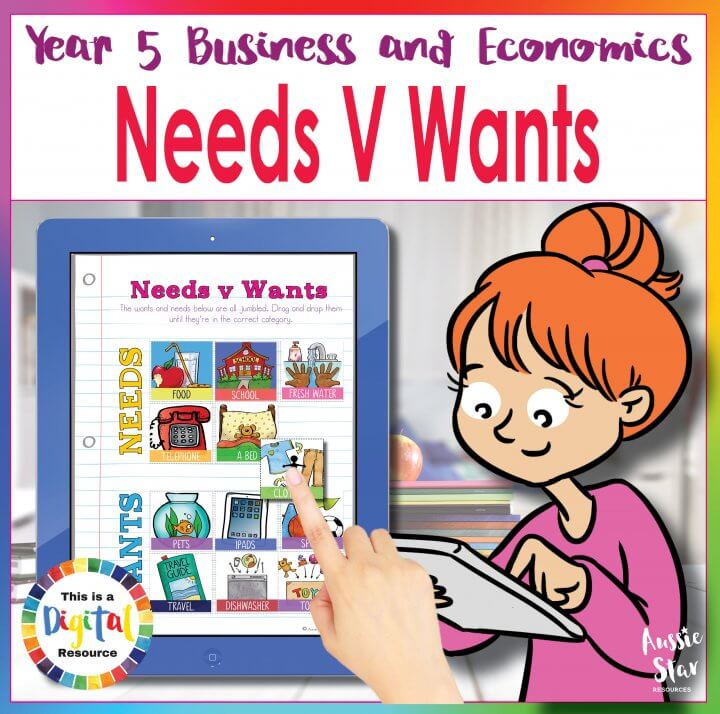 needs-v-wants-business-economics