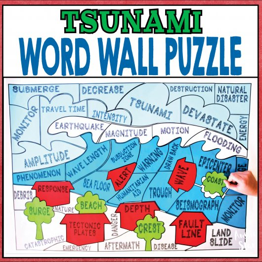 tsunami-word-wall