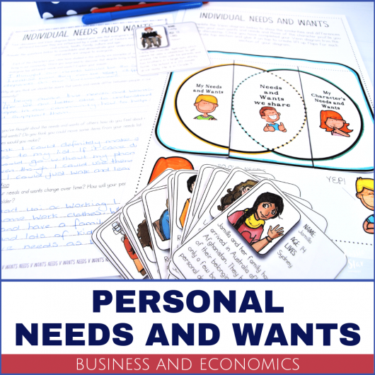 Business and economics personal needs and wants